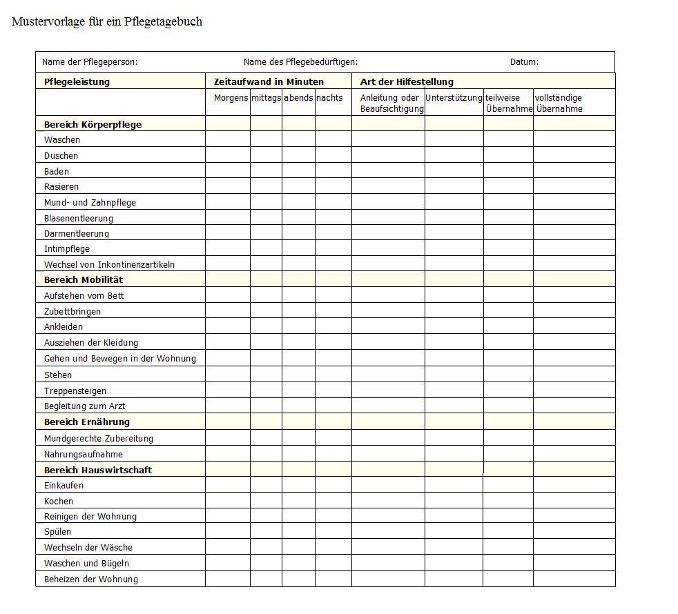Pflegetagebuch Hauslicher Pflegedienst Wupperpflege Gmbh